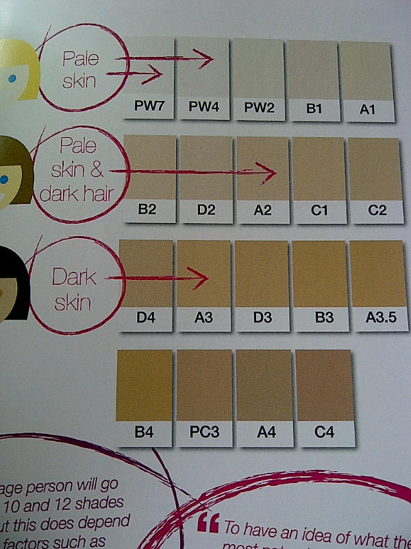 photo about Tooth Shade Chart Printable identified as What color of white must your tooth be putting on? - Rebecca